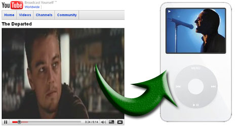 Convert YouTube for iPod